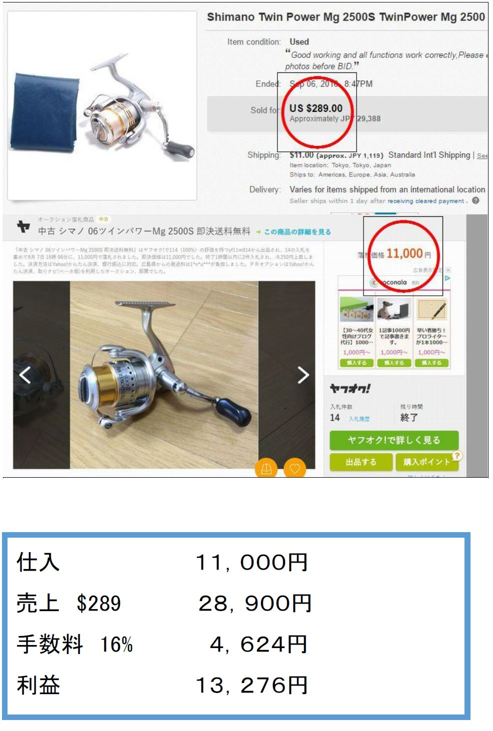 eBay価格差①