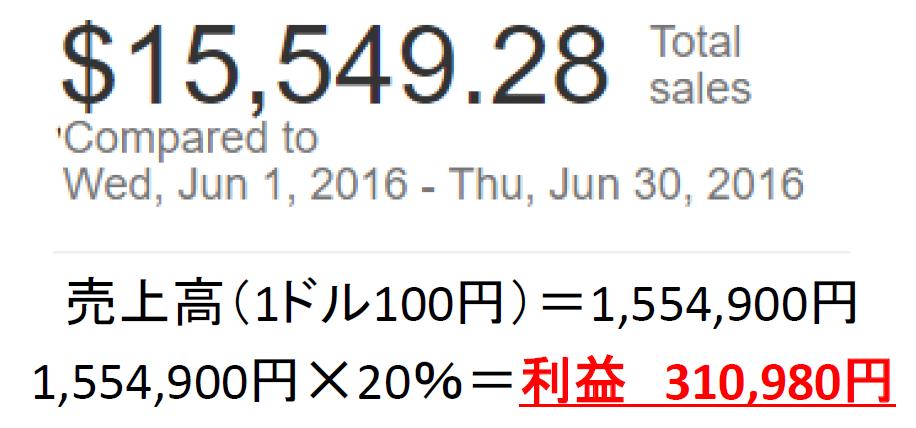 %e5%a3%b2%e4%b8%8a%e7%94%bb%e5%83%8f