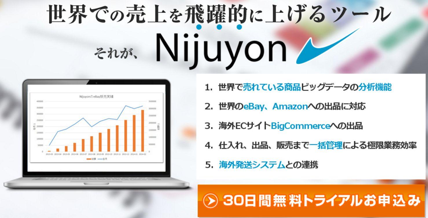 『nijuyon』はeBay輸出リサーチと出品を劇的に時短できる